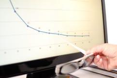 Wykres analiza na ekranie komputerowym Zdjęcia Royalty Free