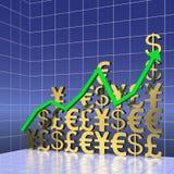 Wykres curency światowy handel Fotografia Stock