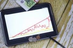 Wykres dochodu przyrost Elektroniczna pastylka z wykresem gr Zdjęcie Stock