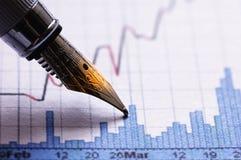 wykres finansowego Obrazy Stock