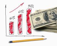 wykres finansowego Obrazy Royalty Free