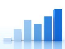 wykres handlowa Zdjęcie Stock