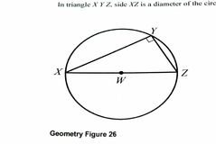 wykres matematyki Fotografia Royalty Free