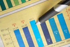 wykres przedstawiający pióra Zdjęcia Stock