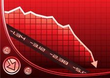 wykres recesja Zdjęcie Royalty Free