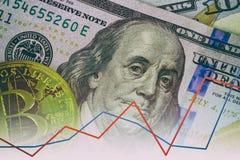 wykres rubel i dolar Interrelation kurs Biznes handlowe operacje Fotografia Stock
