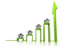 Wykres rynek budownictwa mieszkaniowego Zdjęcie Royalty Free