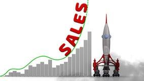 Wykres sprzedaże wzrostowe