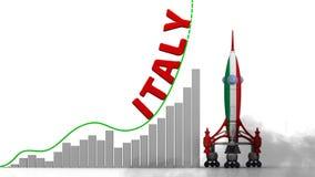 Wykres Włochy sukces