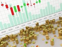 Wykres waluta Zdjęcia Stock