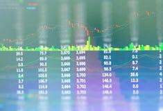 Wykresu i handlu monitor inwestycja w bitcoin handlu Zdjęcia Stock