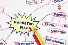 wykresu marketingu plan Zdjęcie Royalty Free