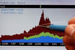 wykresu monitor Obraz Stock