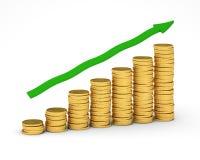 wykresu pieniądze Obraz Stock