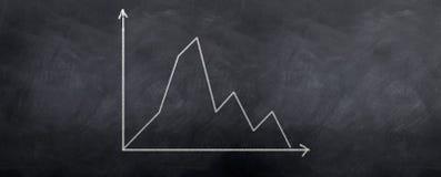 wykresu zapas Zdjęcie Stock