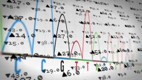Wykresy Nukleinowego kwasu sekwencja