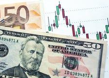 wymiana walut Zdjęcia Royalty Free