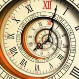 Wysoka rozdzielczość Antykwarskich starych ślimakowatych zegarów fractal abstrakcjonistyczna spirala Zegarek tekstury fractal wzo royalty ilustracja