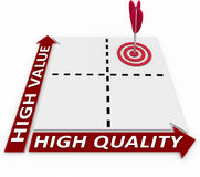 Wysokiej Jakości i wartości na Matrycowym Idealnym produktu planowaniu Zdjęcie Stock