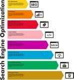 Wyszukiwarka optymalizacja szablon Obraz Stock
