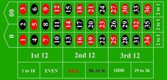 wzór tabeli kasyna Zdjęcie Royalty Free