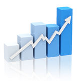 wzrost Obrazy Stock