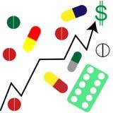 Wzrost w cenach na medycynach ilustracja wektor
