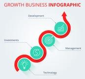 Wzrostowy Biznesowy Infographic ilustracji