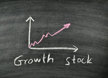 Wzrostowy zapas i biznesowy wykres Zdjęcia Royalty Free