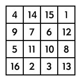 4x4 magic square with sum 34 of planet Jupiter Royalty Free Stock Photo