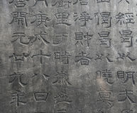 Xian (Sian, Xi'an) beilin museum (Stele Forest), China Royalty Free Stock Photos
