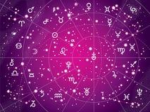 XII constelaciones de versión de la púrpura de la antigüedad del zodiaco stock de ilustración