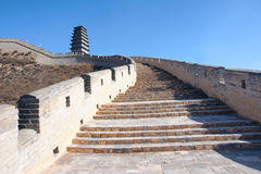 Yanmen Pass Great Wall Stock Images