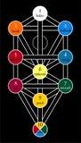 żydowscy kabalistyka symbole royalty ilustracja