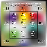 2017 year forecast. Flying star forecast 2017. Chinese hieroglyphs numbers. Translation of characters-numbers. Lo shu square. 2017 chinese feng shui calendar. 12 Stock Image