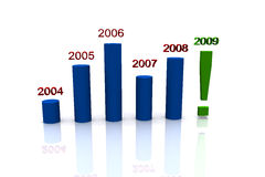 Year Graph. Business Year Graph 2004 to 2009 Stock Images
