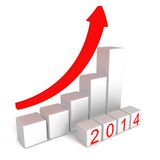 2014 year numbers with growing arrow bar graph Royalty Free Stock Photography
