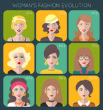 100 years of beauty. Female fashion evolution infographics. Vogue of 20th century trends changes. Royalty Free Stock Photography