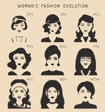 100 years of beauty. Female fashion evolution infographics. Vogue of 20th century trends changes. Vector set of different women app icons in flat style Royalty Free Illustration