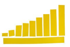 yellow för adhesive band Arkivbilder