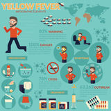 Yellow fever. Infographic. Symptoms, Preventions and Treatment flat illustration design. Dangerous from mosquito. Outbreak from mosquito Stock Photo