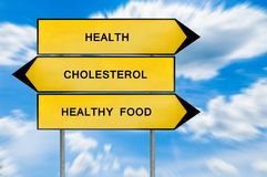 Yellow street concept health, food, cholesterol sign. Isolated on sky background royalty free stock photography
