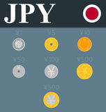 Yen coins set. Vector illustration. Yen coins set isolated on background. Abstract illustration Royalty Free Stock Photography