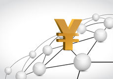 Yen currency link around the world concept Stock Photos
