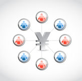 Yen currency. social network illustration Royalty Free Stock Images