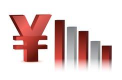 yen för graf för affärsvaluta fallande Royaltyfri Bild