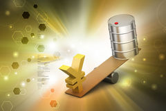 Yen and oil can balancing Stock Image