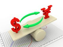 Yen outweighs Dollar on scales Royalty Free Stock Photography
