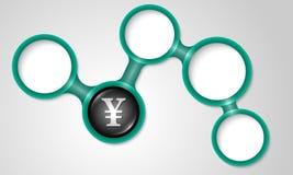 Yen Symbol Imagen de archivo