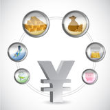 Yen symbol and monetary icons cycle. Illustration design over a white background Stock Images
